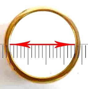 Medida interior del anillo